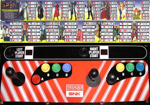 The Last Blade 2 control panel.